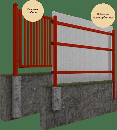 Автоматические ворота откатные недорого