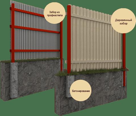Автоматические ворота забор цена