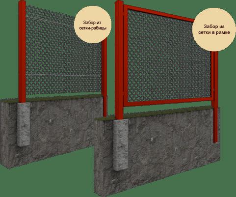 Цена откатных ворот с автоматикой
